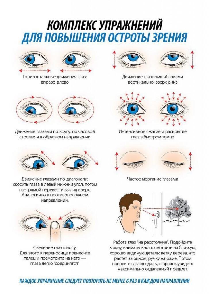 Как сохранить зрение за компьютером