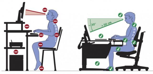 Правильное положение тела за компьютером